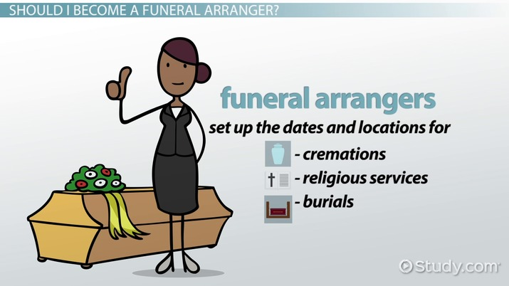 How To Become A Funeral Arranger Career Roadmap