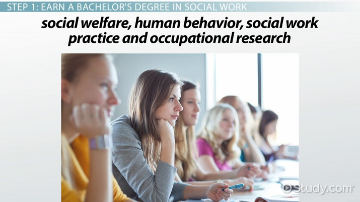 How Do I Become a Social Worker?