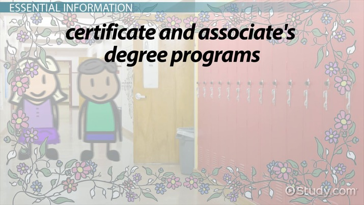 Be A Licensed Florist Licensure And Certification Information