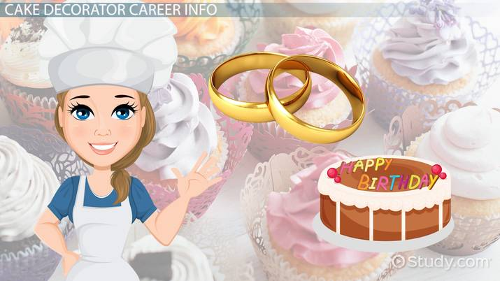Cake Decorating How To Be A Professional Cake Decorator