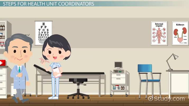 be a health unit coordinator education and career roadmap rh study com Health Unit Coordinator Day Health Unit Coordinator Day 2018