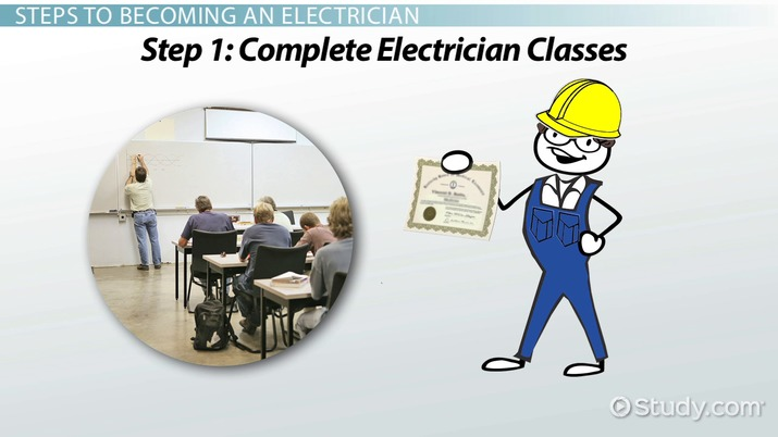 Stupendous Be A Certified Electrician Certification Schooling And Training Info Wiring 101 Orsalhahutechinfo