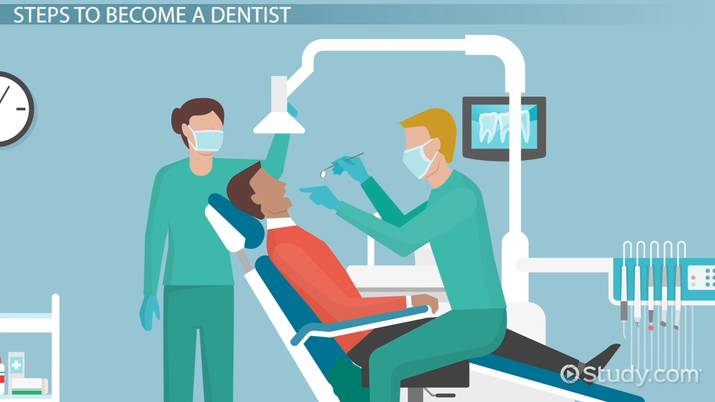 07fa4b49c4 How to Become a Dentist | Education, Degree & Licensure Requirements