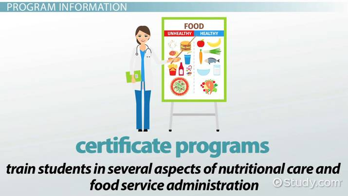 online certified dietary manager training programs and courses