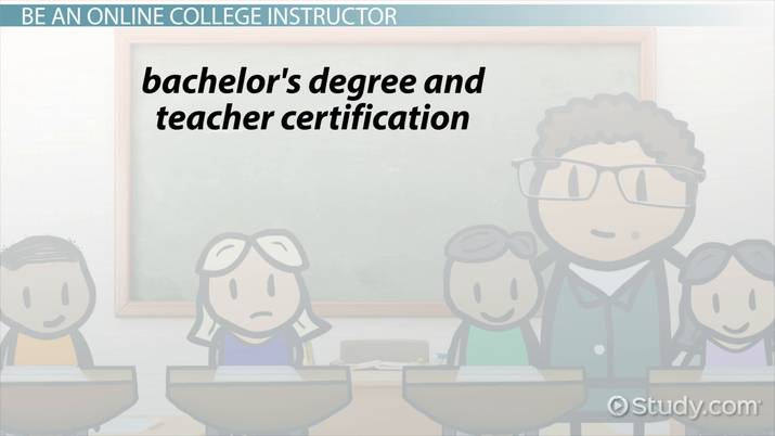 How to Become an Online College Instructor: Career Roadmap