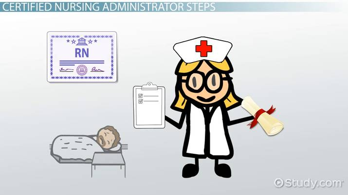 How to Become a Certified Nursing Administrator