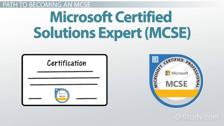how long does it take to get my mcse certification?