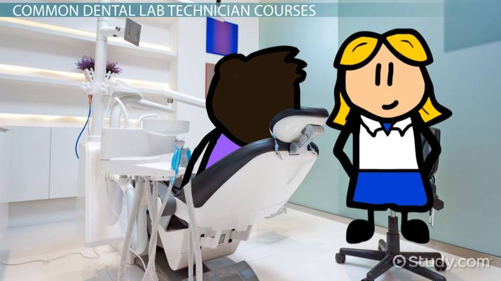 Online Dental Tech Courses And Training Programs
