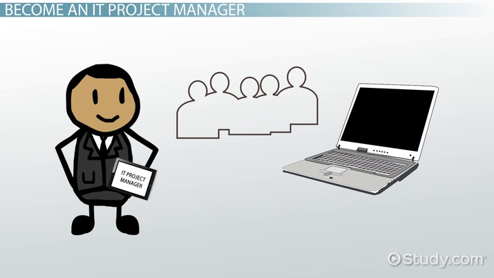 How To Become An IT Project Manager Step By Career Guide