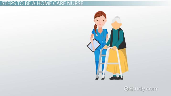 How To Become A Home Care Nurse Step By Step Career Guide