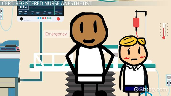 How To Become A Certified Registered Nurse Anesthetist