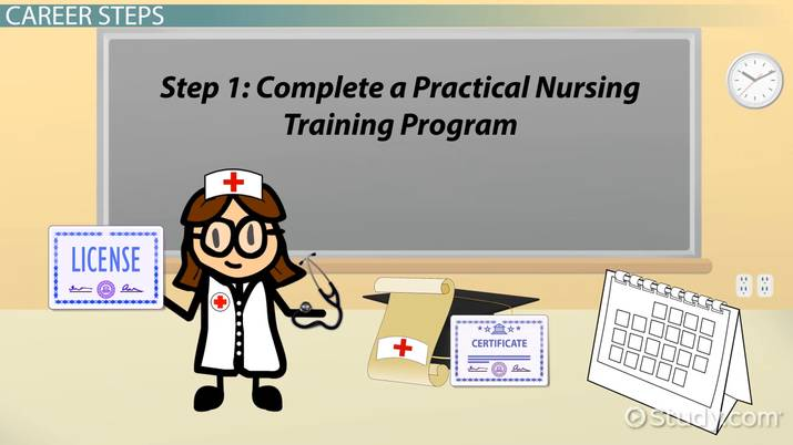 how to become a certified practical nurse: career roadmap