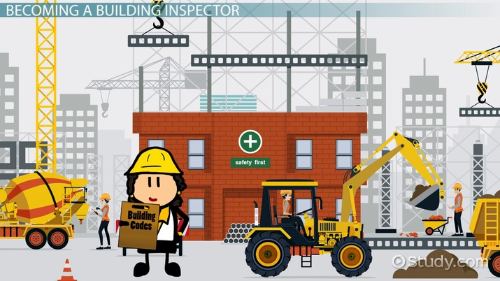 become a city building inspector: career info and requirements