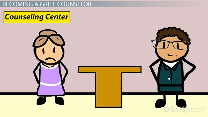 How to Become a Grief Counselor: Step-by-Step Career Guide