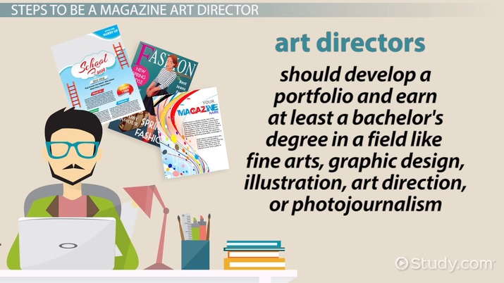 Become a magazine art director education and career roadmap for Jobs art director dusseldorf