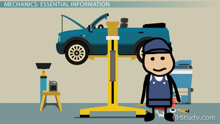 car mechanic training software