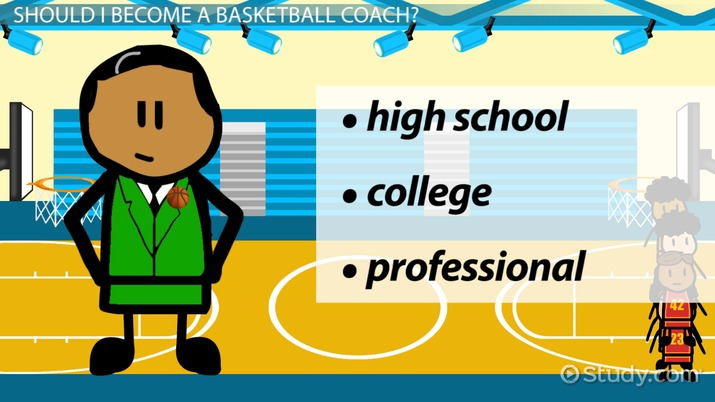 how to become a basketball coach: step-by-step career guide
