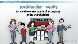 The Components of Stockholder Equity