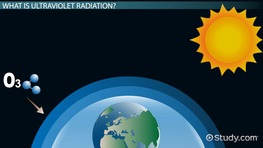 What is Ultraviolet Radiation? - Definition, Uses & Effects