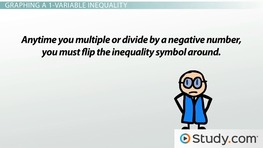 How to Graph 1- and 2-Variable Inequalities