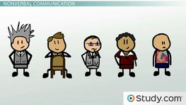 Types of Communication: Interpersonal, Non-Verbal, Written & Oral