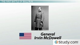 The First Battle of Bull Run: Civil War Blood is Shed