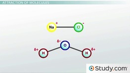Chemical Bonds IV: Hydrogen