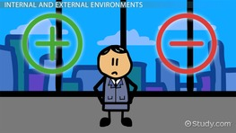 Internal and External Environments of Business