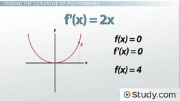 Calculating Derivatives of Polynomial Equations