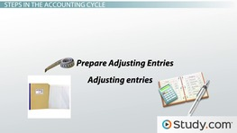 Accounting Cycle: Definition, Steps & Process