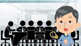 Customer Relations: Definition & Concept