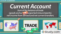 Balance of Payments: Current Account & Measuring Foreign Trade