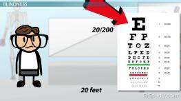 Blindness & Vision Impairment: Medical Vocabulary