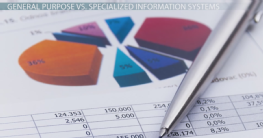 What Are Information Systems? - Definition & Types