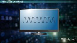 What are Sound Waves? - Definition, Types & Uses