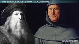 What Is Double-Entry Accounting? - Basics & Examples