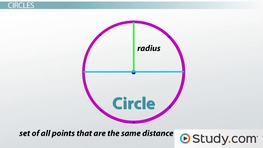 Circular Arcs and Circles: Definitions and Examples