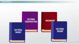 Cultural Studies: Definition, Theory & Methodologies