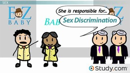 What is Discrimination at the Workplace? - Forms, Policies & Practices