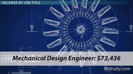 Salary For A Mechanical Engineer With A Masters Degree