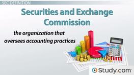 Why was the securities exchange commission sec created