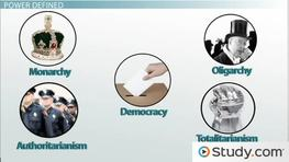 Forms of Government: Monarchy, Democracy, Oligarchy & More
