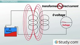 Electromagnetic Induction: Conductor to Conductor & Transformers