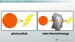 What Are Solar Panels? - Photovoltaic Solar Cells and Solar Thermal Electric Generation