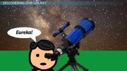 How Our Galaxy Was Discovered