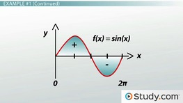 How to Calculate Integrals of Trigonometric Functions