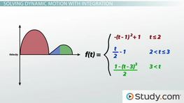Integration and Dynamic Motion