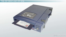 What is a Zip Drive? - Definition & Concept