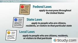 Local, State & Federal Ordinances: Definitions and Differences