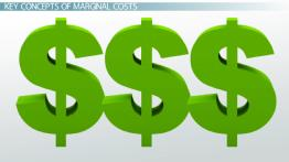 Marginal Cost: Definition, Equation & Formula